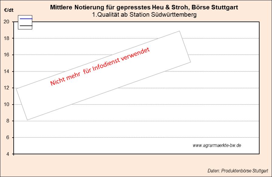 Schwarzbunte Kälber in Baden-Württemberg
